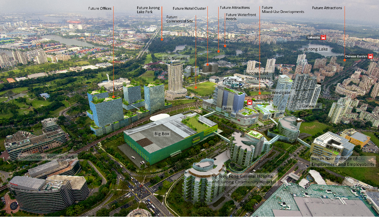 jurong-lake-district-2nd-cbd-in-signapore