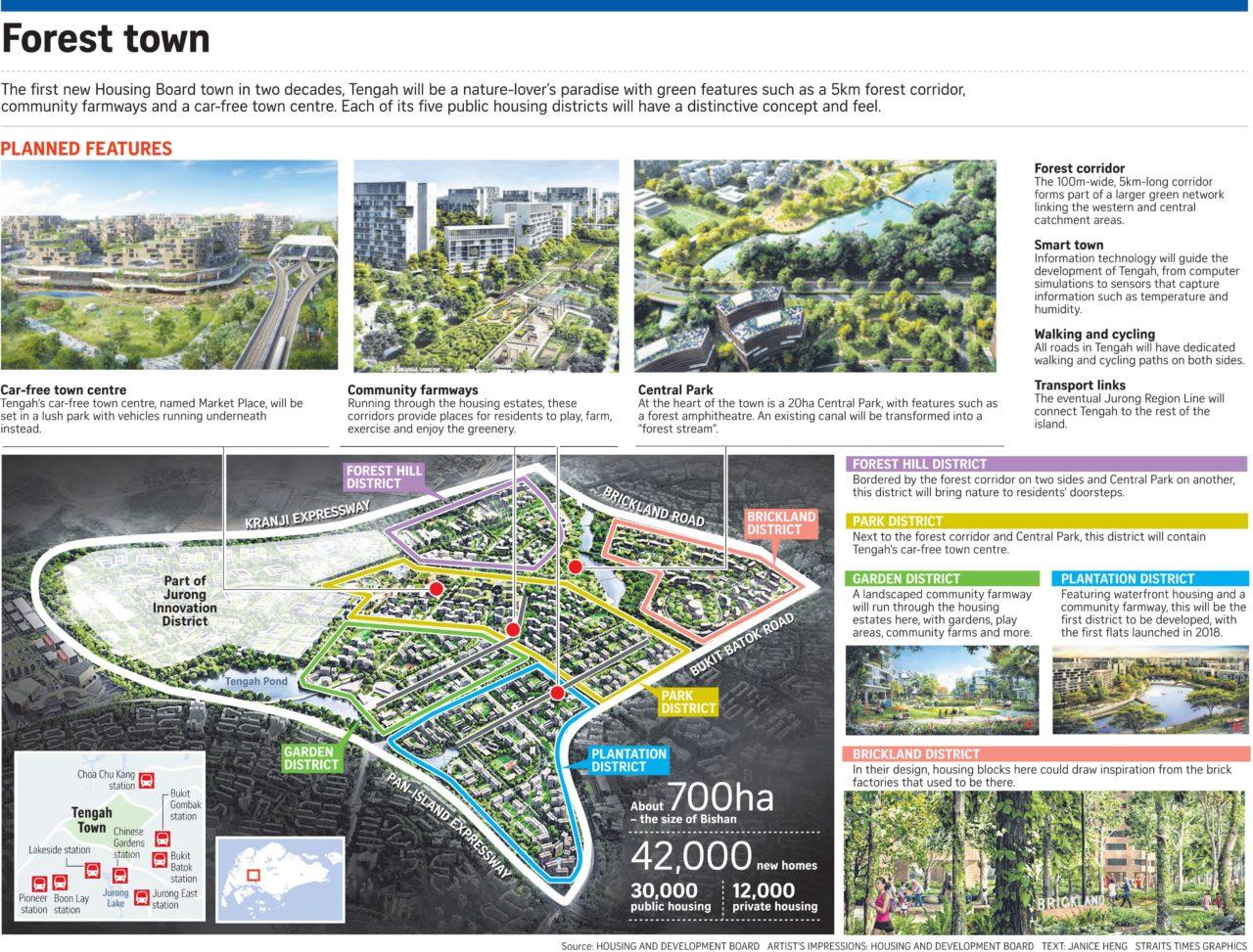 tengah-new-town-master-plan-HDB