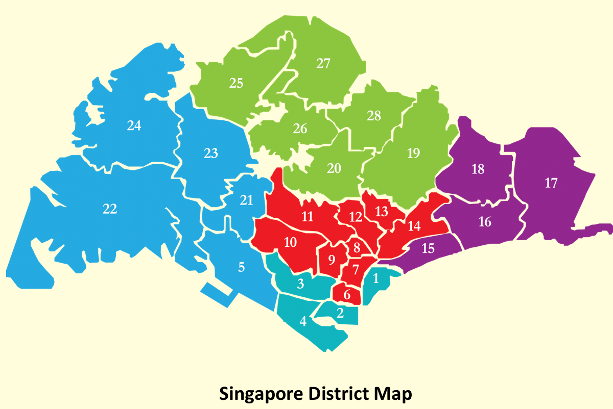 Singapore district guide