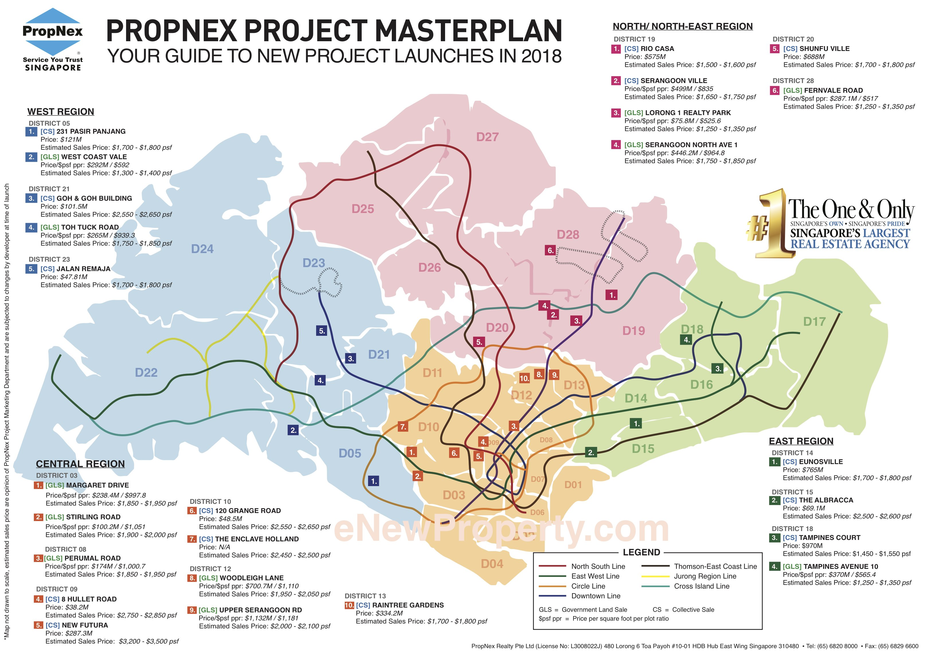 PropNex new launch projects master plan 2018