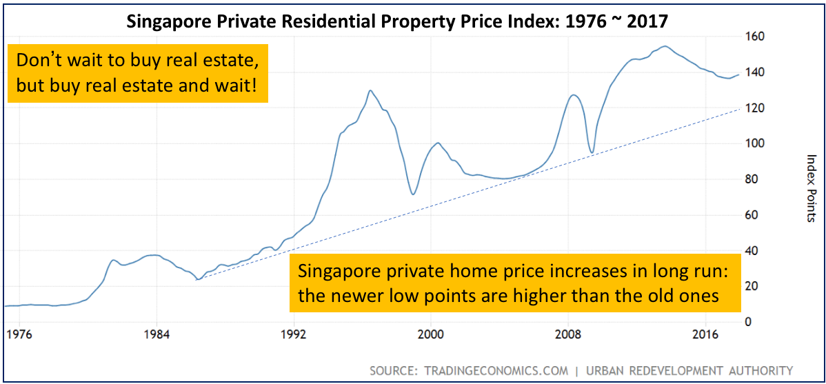 Why property investment in Singapore