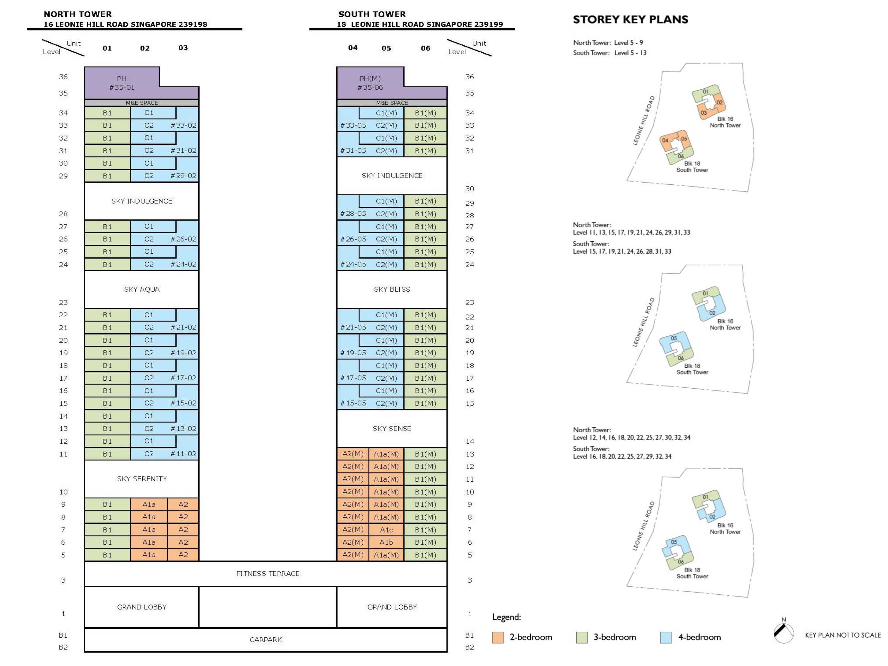 new futura unit elevation chart and stack plan