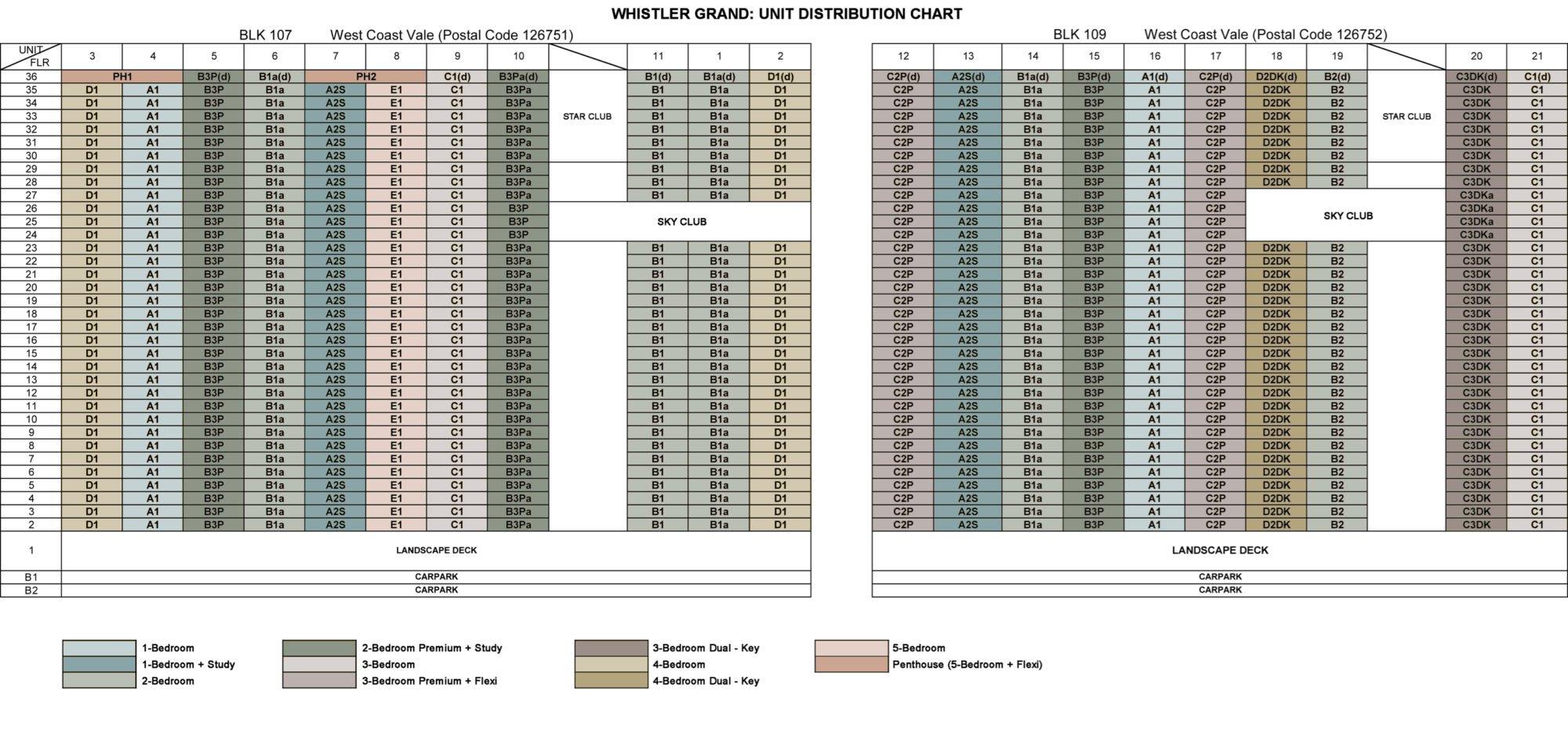 Whistler Grand schematic chart 18 Sep 2018 version