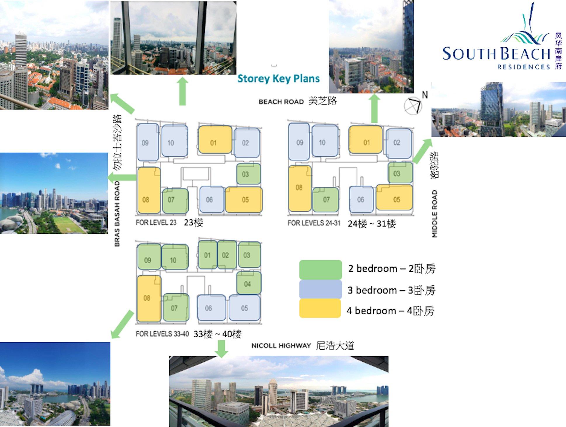 South Beach Residences-风华南岸府户型方向区位图