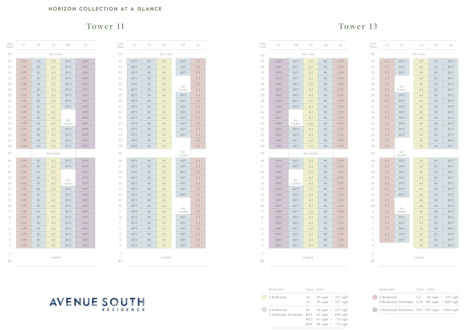 Avenue South Residence 南峰雅苑 schematic chart horizon