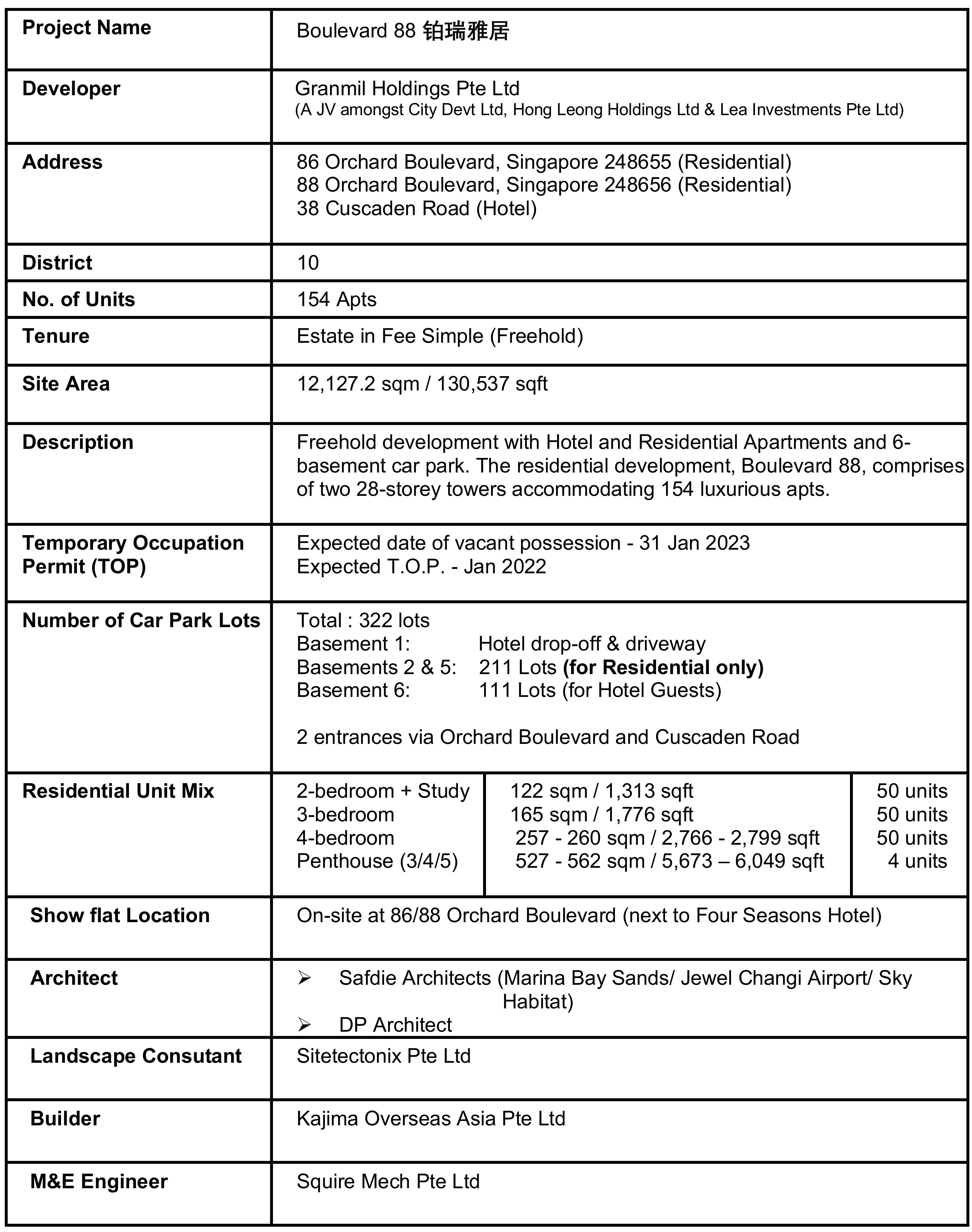 Sol Acres EC factsheet project details
