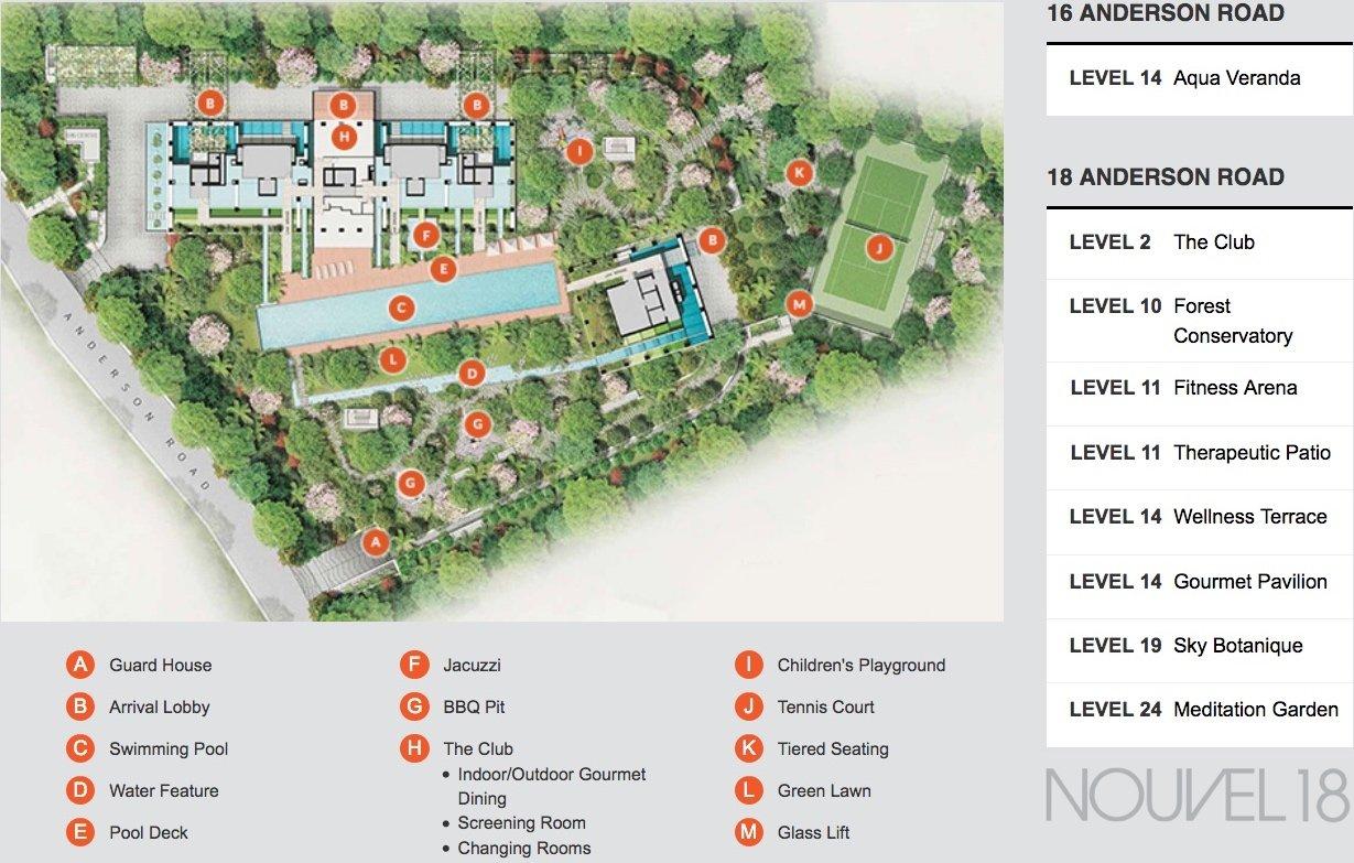 Nouvel 18 condo 明筑公寓 site plan facilities